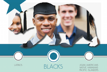 2015-State-of-Higher-Education-in-California_Black-Report-cover