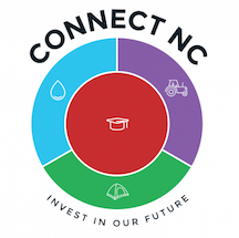 connectnc-logo-376x361